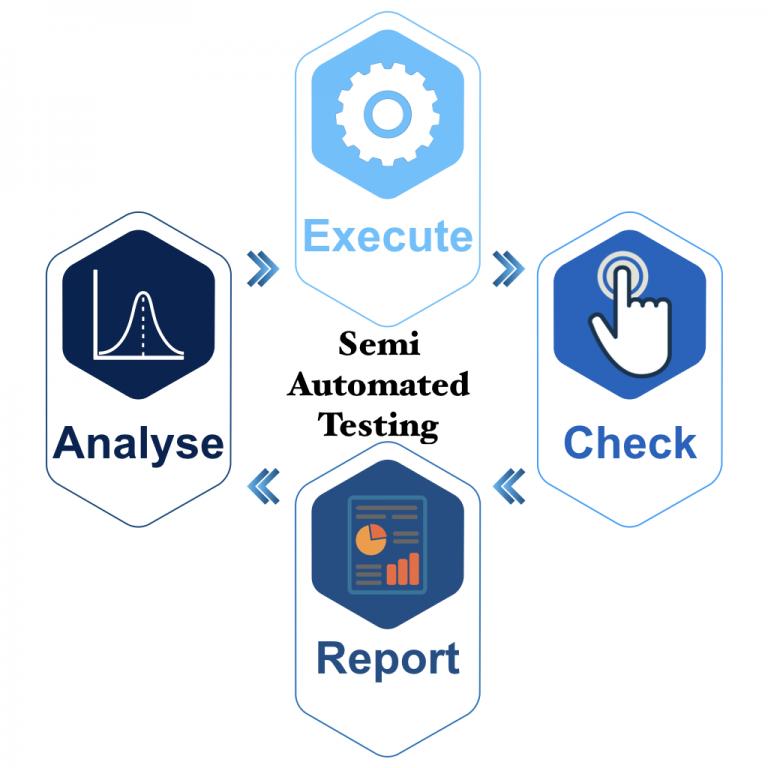 Semi Automated Testing