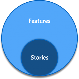 Features and Stories