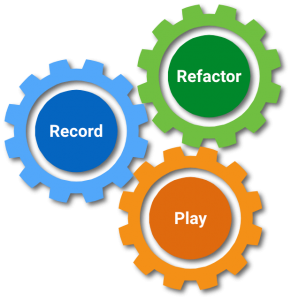 Functional Testing Automation