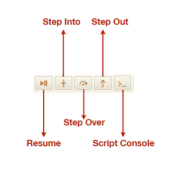 Debug Mode Commands