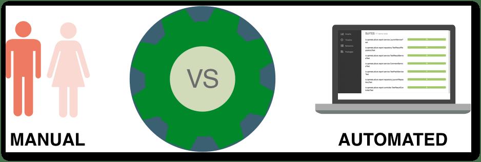 Manual Vs. Automated